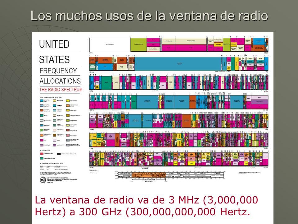 Los muchos usos de la ventana de radio La ventana de radio va de 3 MHz (3,000,000 Hertz) a 300 GHz (300,000,000,000 Hertz.