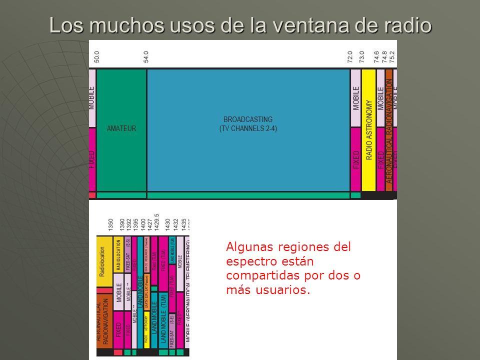 Algunas regiones del espectro están compartidas por dos o más usuarios.