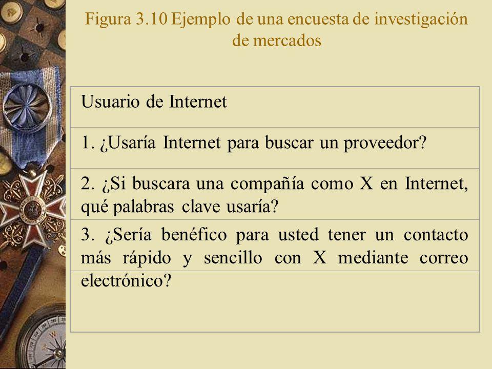 Cuestionarios La figura 3.10 ofrece un ejemplo de un cuestionario diseñado para aplicarse por teléfono. Se incluye con la intención de referir algunos