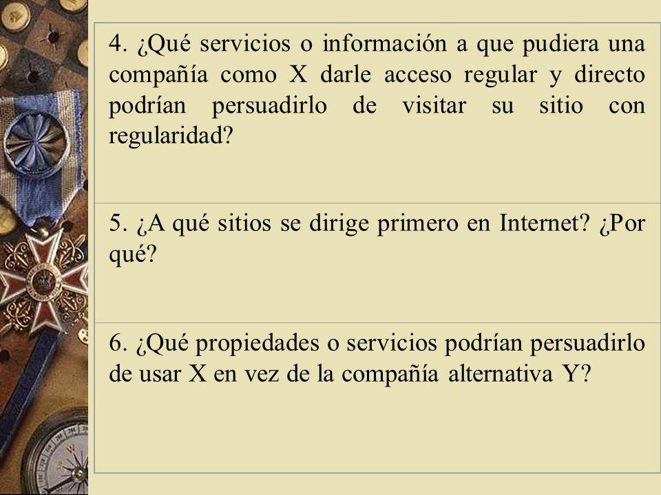 Figura 3.10 Ejemplo de una encuesta de investigación de mercados Usuario de Internet 1. ¿Usaría Internet para buscar un proveedor? 2. ¿Si buscara una