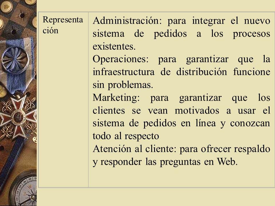 Interacción Programación: para generar propiedades más complejas en línea, como grupos de discusión, etc. Administración: para garantizar que el sitio