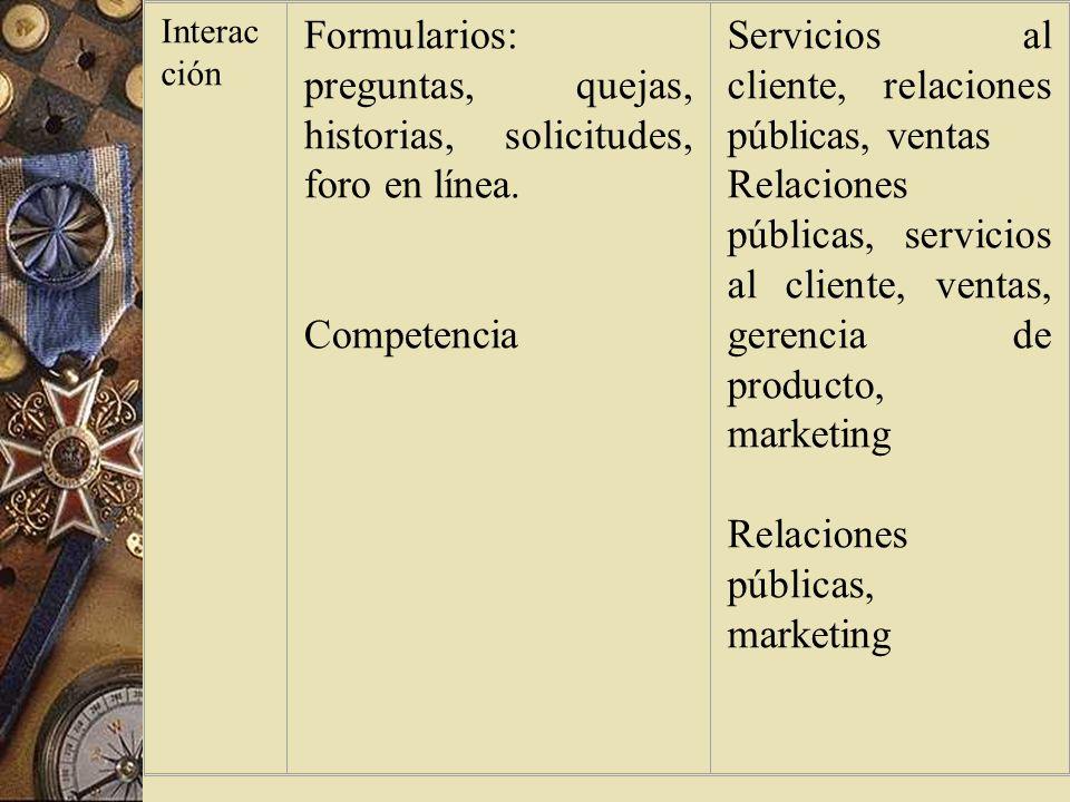Figura 3.22 Elementos del sitio comparados con las capacidades necesarias EtapaÁrea del sitio WebCapacidades necesarias (distintas de las capacidades