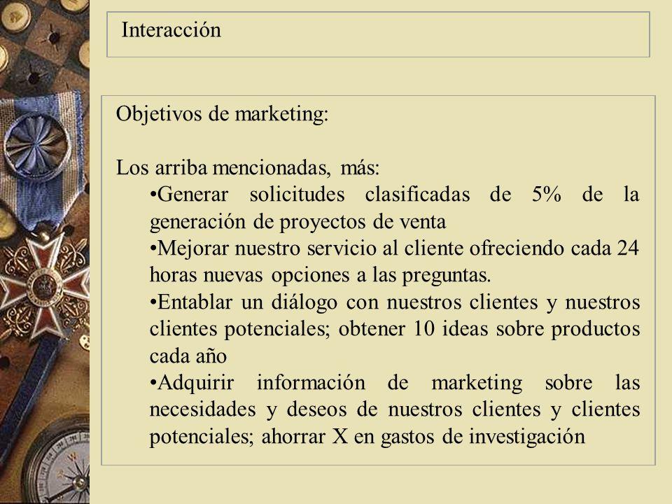 Figura 3.4 ejemplos de objetivos específicos de marketing para un sitio de Internet Etapas: aspectos Presentación Objetivo de marketing Hacer que el c