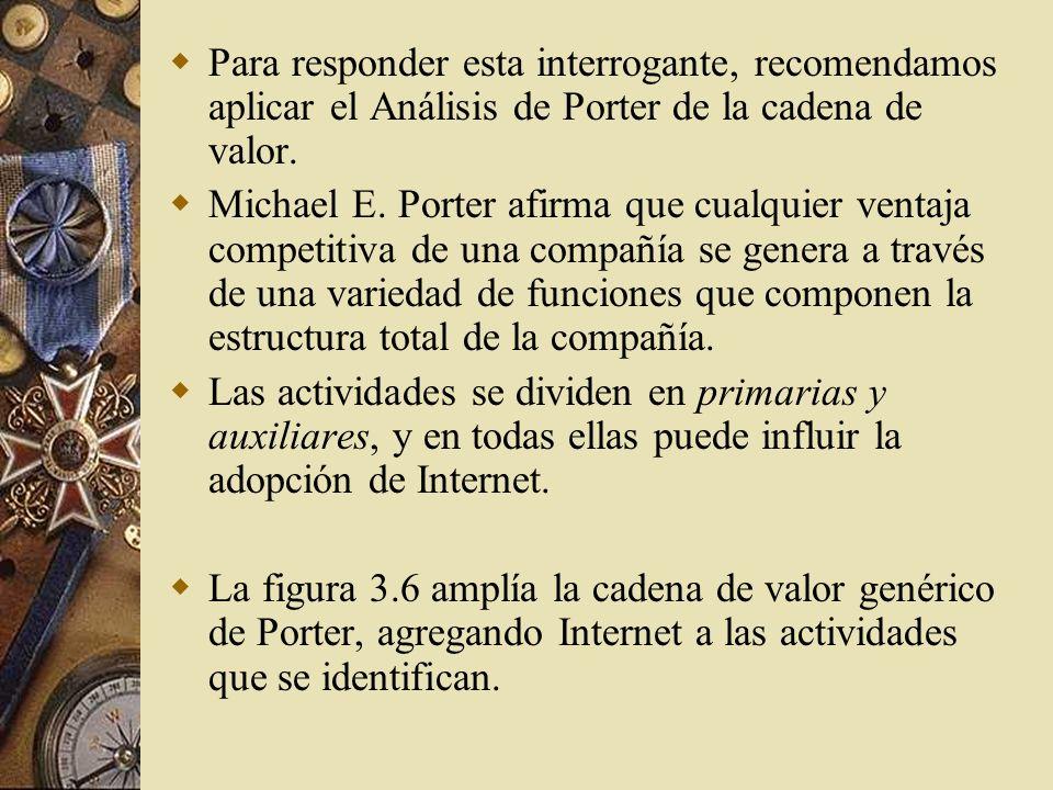 El aspecto comercial de integrar Internet a su empresa Mediante Internet es posible realizar muchas de las actividades principales de una empresa.