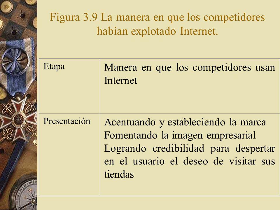 Los métodos que cada competidor aplicó aparecen en la figura 3.9, en la que se resumen los beneficios que se pretendía obtener.