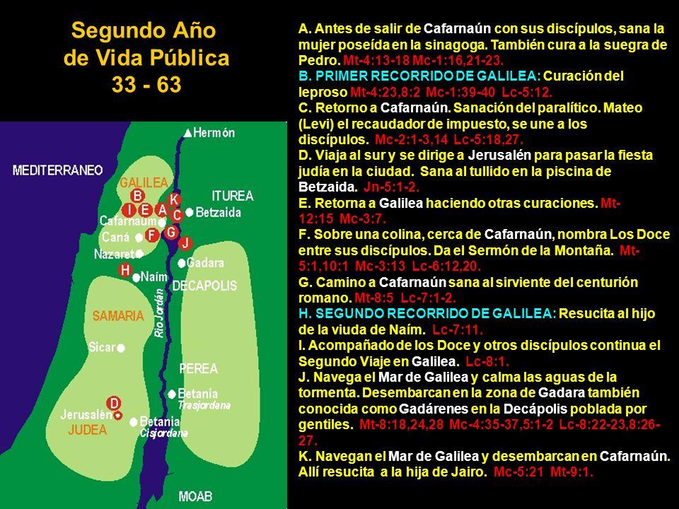 A. Antes de salir de Cafarnaún con sus discípulos, sana la mujer poseída en la sinagoga. También cura a la suegra de Pedro. Mt-4:13-18 Mc-1:16,21-23.