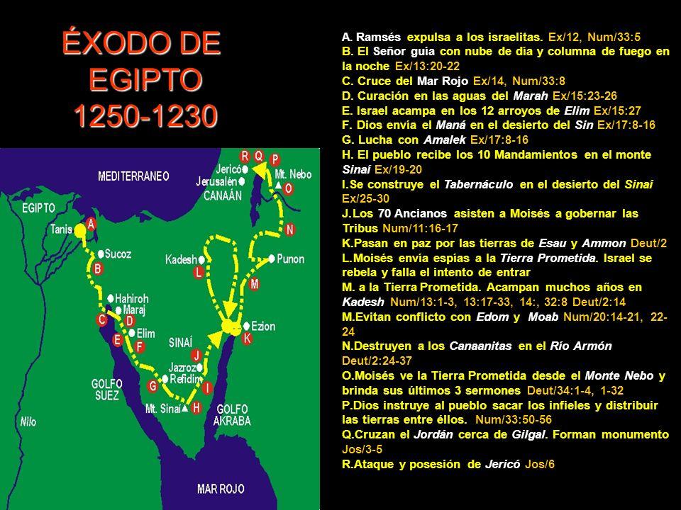 A. Ramsés expulsa a los israelitas. Ex/12, Num/33:5 B. El Señor guía con nube de día y columna de fuego en la noche Ex/13:20-22 C. Cruce del Mar Rojo