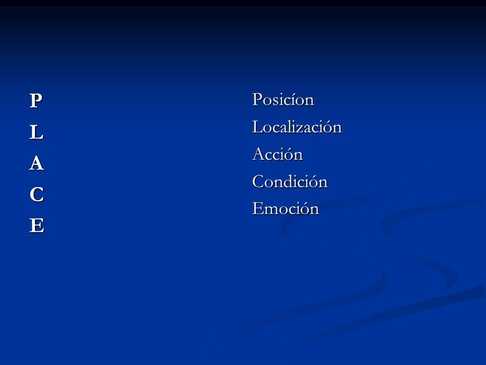 PLACE Posicíon Localización Acción Condición Emoción