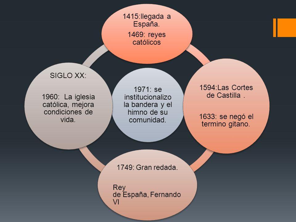 1971: se institucionalizo la bandera y el himno de su comunidad. 1415:llegada a España. 1469: reyes católicos 1594:Las Cortes de Castilla. 1633: se ne