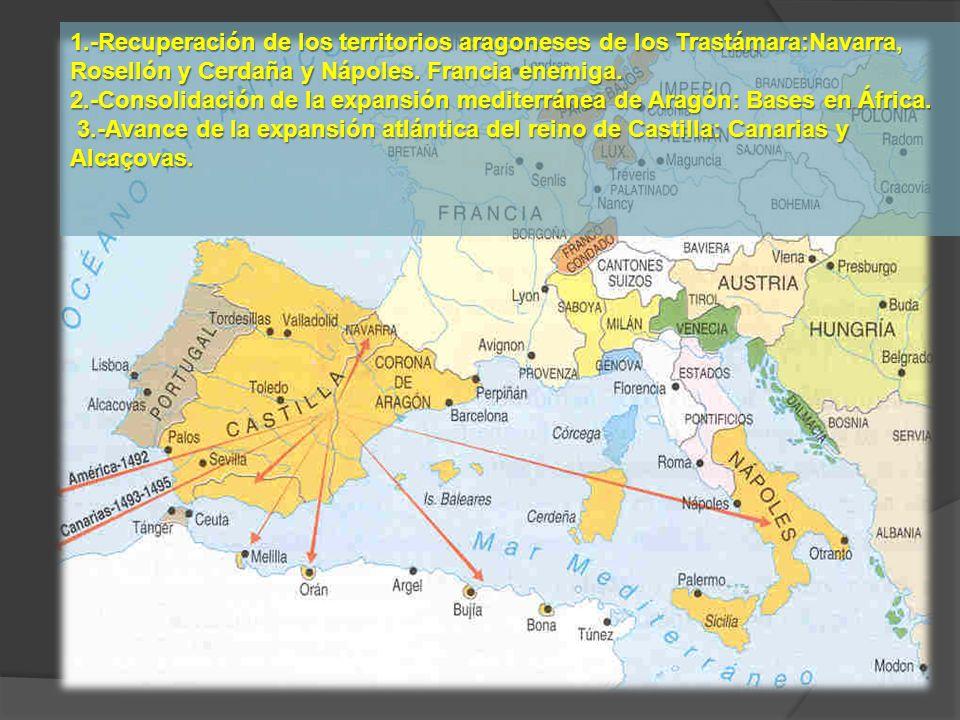 1.-Recuperación de los territorios aragoneses de los Trastámara:Navarra, Rosellón y Cerdaña y Nápoles. Francia enemiga. 1.-Recuperación de los territo
