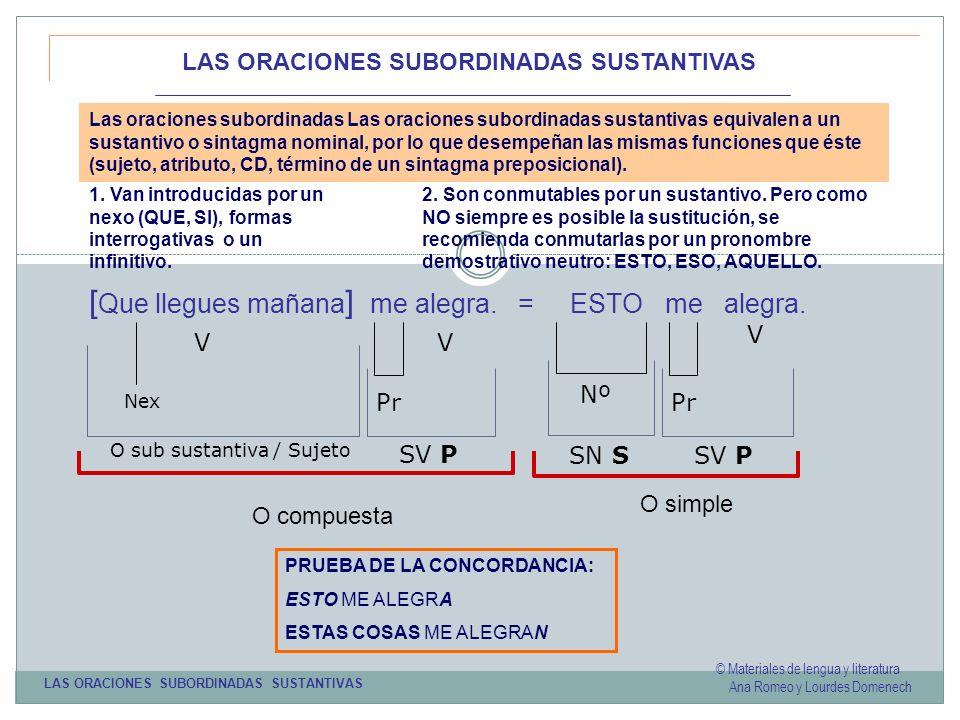© Materiales de lengua y literatura Ana Romeo y Lourdes Domenech 1.