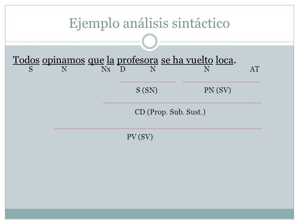 Ejemplo análisis sintáctico Todos opinamos que la profesora se ha vuelto loca. ATNNDNxNS S (SN)PN (SV) CD (Prop. Sub. Sust.) PV (SV)
