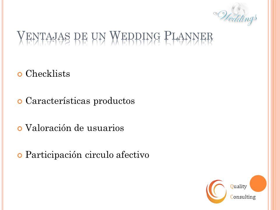 Checklists Características productos Valoración de usuarios Participación circulo afectivo Quality Consulting
