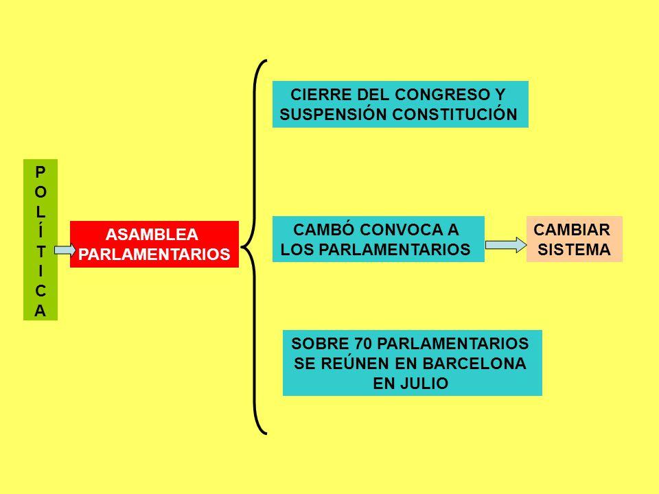 P O L Í T I C A ASAMBLEA PARLAMENTARIOS CIERRE DEL CONGRESO Y SUSPENSIÓN CONSTITUCIÓN CAMBÓ CONVOCA A LOS PARLAMENTARIOS CAMBIAR SISTEMA SOBRE 70 PARL