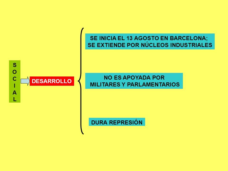 S O C I A L DESARROLLO SE INICIA EL 13 AGOSTO EN BARCELONA; SE EXTIENDE POR NÚCLEOS INDUSTRIALES NO ES APOYADA POR MILITARES Y PARLAMENTARIOS DURA REP