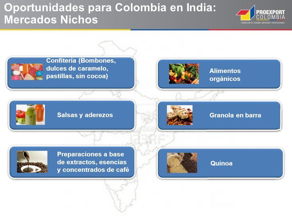Oportunidades para Colombia en India: Mercados Nichos Preparaciones a base de extractos, esencias y concentrados de café Alimentos orgánicos Granola e