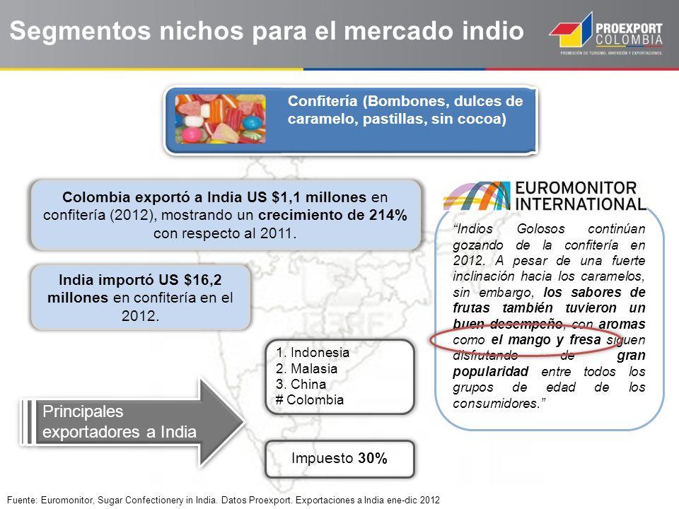 Segmentos nichos para el mercado indio Fuente: Euromonitor, Sugar Confectionery in India. Datos Proexport. Exportaciones a India ene-dic 2012 Indios G