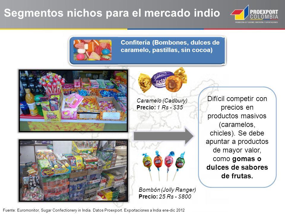 Segmentos nichos para el mercado indio Fuente: Euromonitor, Sugar Confectionery in India. Datos Proexport. Exportaciones a India ene-dic 2012 Difícil