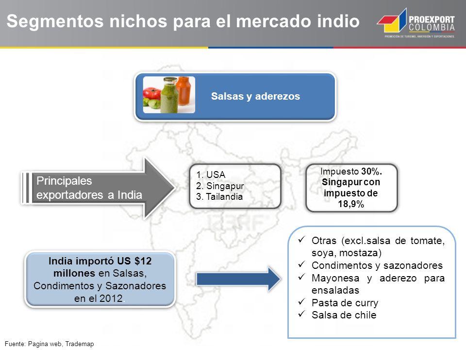 Fuente: Pagina web, Trademap Salsas y aderezos Segmentos nichos para el mercado indio Impuesto 30%. Singapur con impuesto de 18,9% 1. USA 2. Singapur