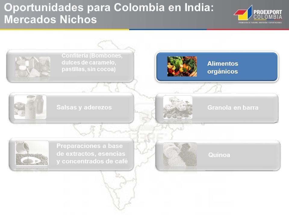 Oportunidades para Colombia en India: Mercados Nichos Confitería (Bombones, dulces de caramelo, pastillas, sin cocoa) Preparaciones a base de extracto