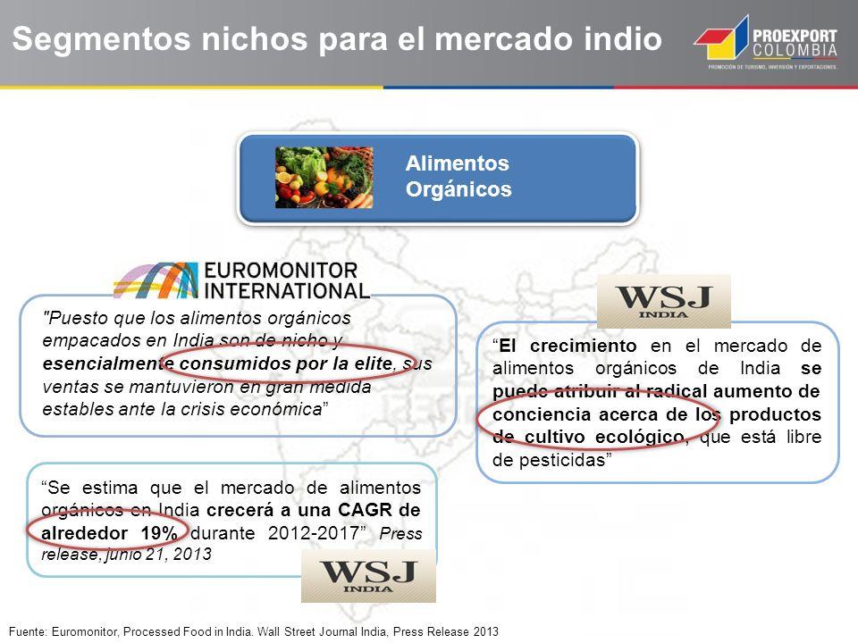 Segmentos nichos para el mercado indio Fuente: Euromonitor, Processed Food in India. Wall Street Journal India, Press Release 2013 Alimentos Orgánicos