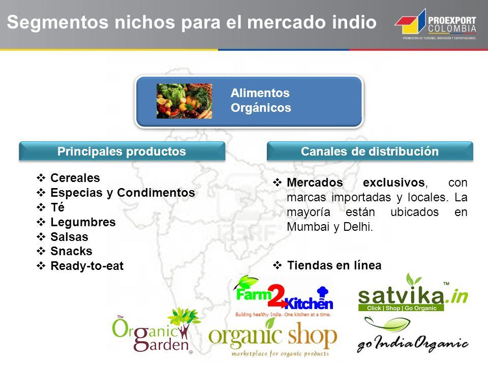 Segmentos nichos para el mercado indio Alimentos Orgánicos Alimentos Orgánicos Canales de distribución Mercados exclusivos, con marcas importadas y lo