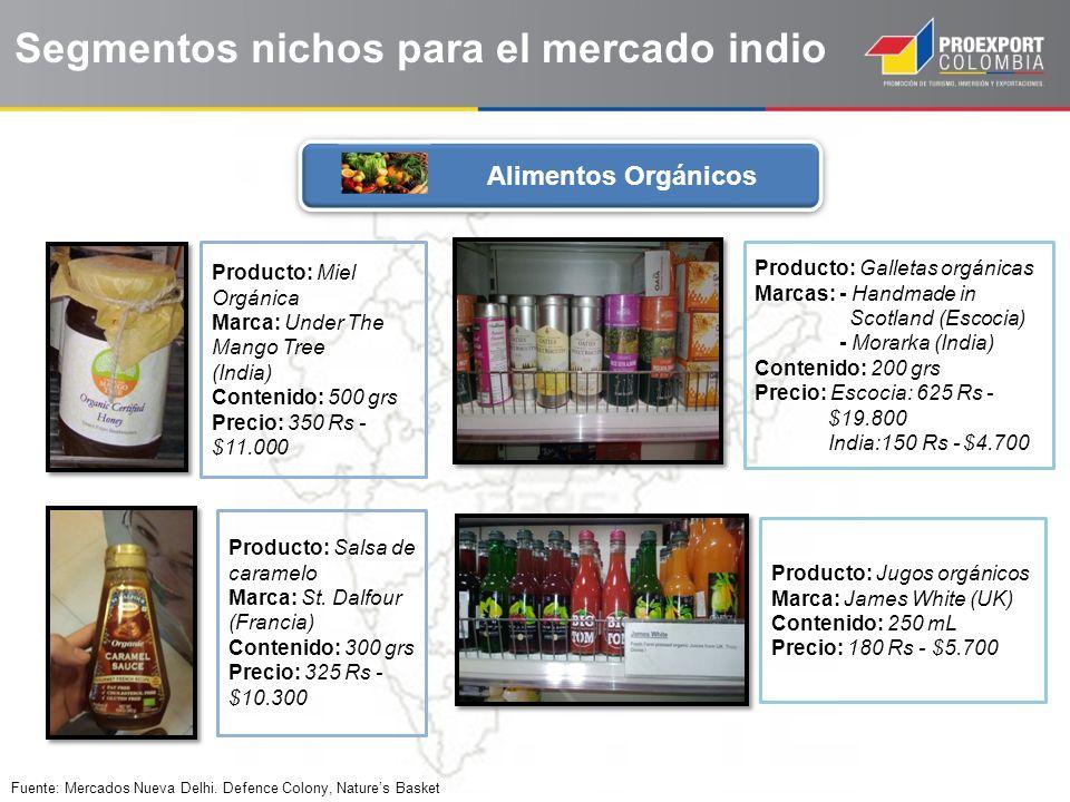 Segmentos nichos para el mercado indio Alimentos Orgánicos Fuente: Mercados Nueva Delhi. Defence Colony, Natures Basket Producto: Miel Orgánica Marca: