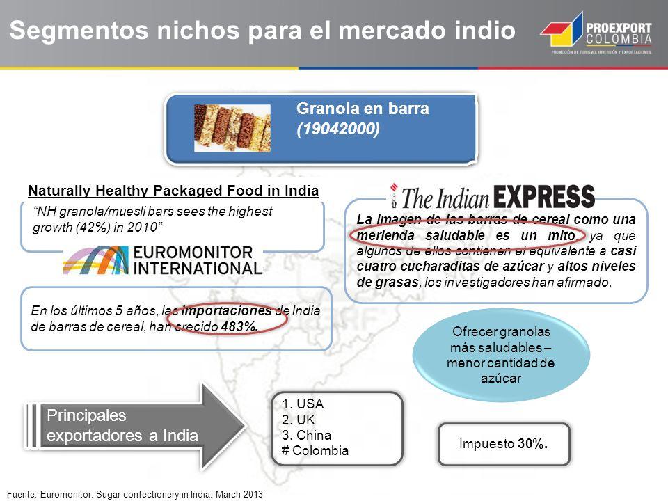 Fuente: Euromonitor. Sugar confectionery in India. March 2013 Granola en barra (19042000) Granola en barra (19042000) En los últimos 5 años, las impor
