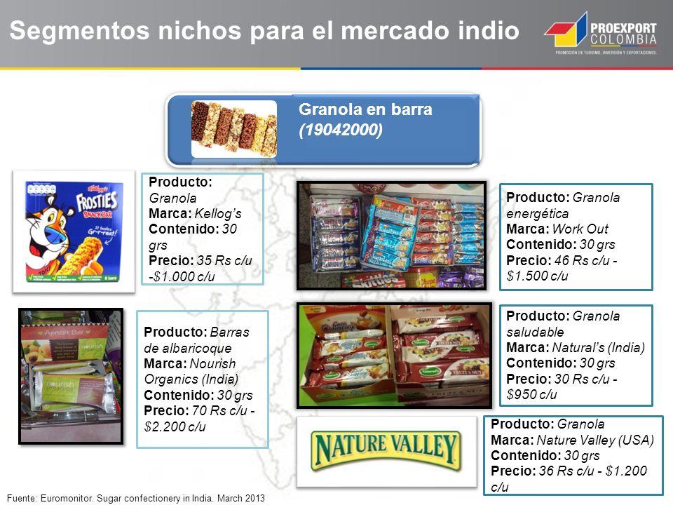 Fuente: Euromonitor. Sugar confectionery in India. March 2013 Granola en barra (19042000) Granola en barra (19042000) Segmentos nichos para el mercado