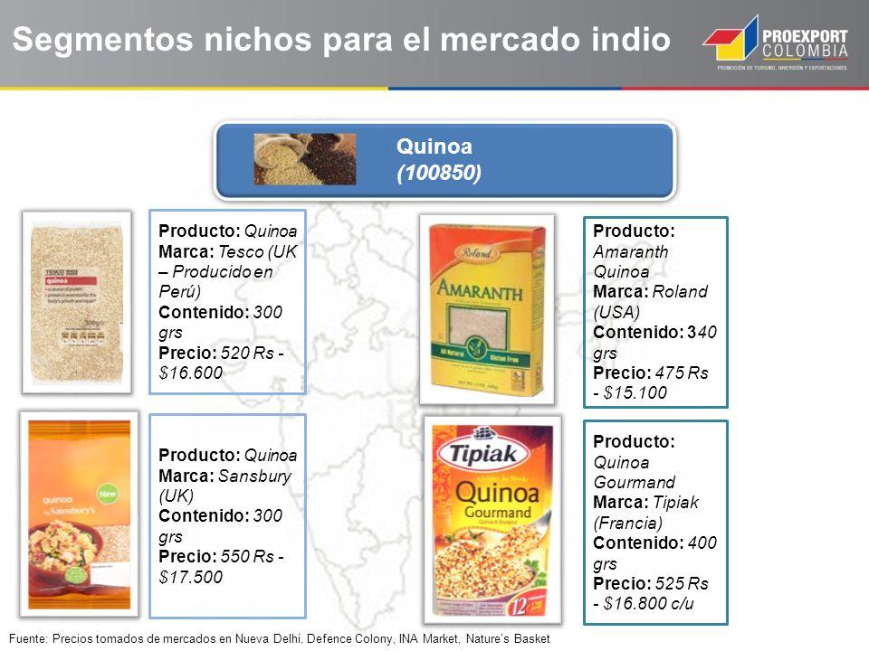 Fuente: Precios tomados de mercados en Nueva Delhi. Defence Colony, INA Market, Natures Basket Segmentos nichos para el mercado indio Quinoa (100850)