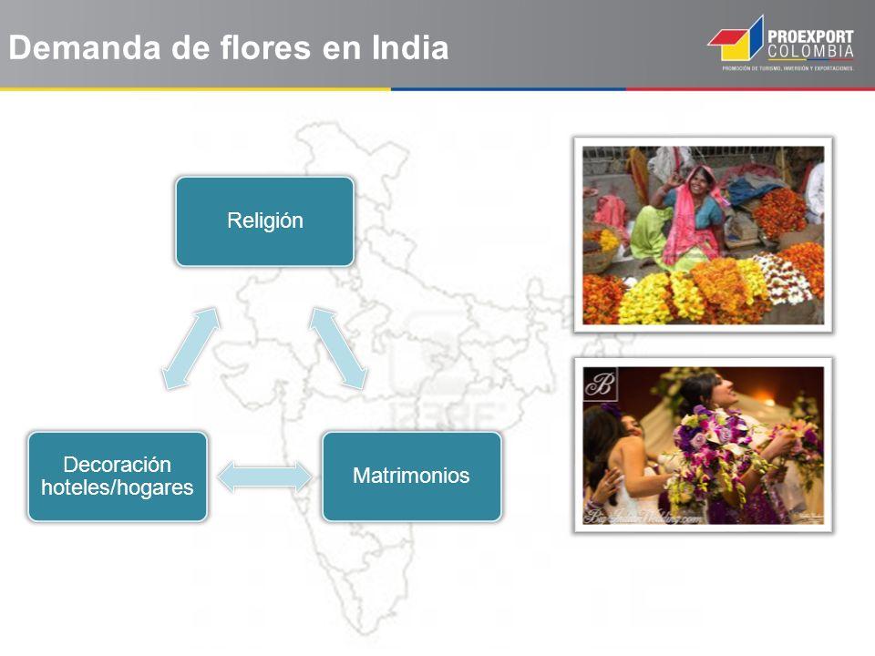 Demanda de flores en India ReligiónMatrimonios Decoración hoteles/hogares