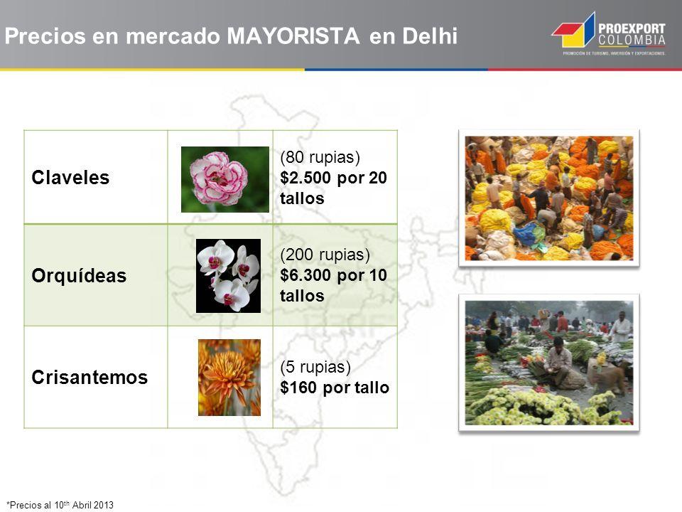 Precios en mercado MAYORISTA en Delhi Claveles (80 rupias) $2.500 por 20 tallos Orquídeas (200 rupias) $6.300 por 10 tallos Crisantemos (5 rupias) $16