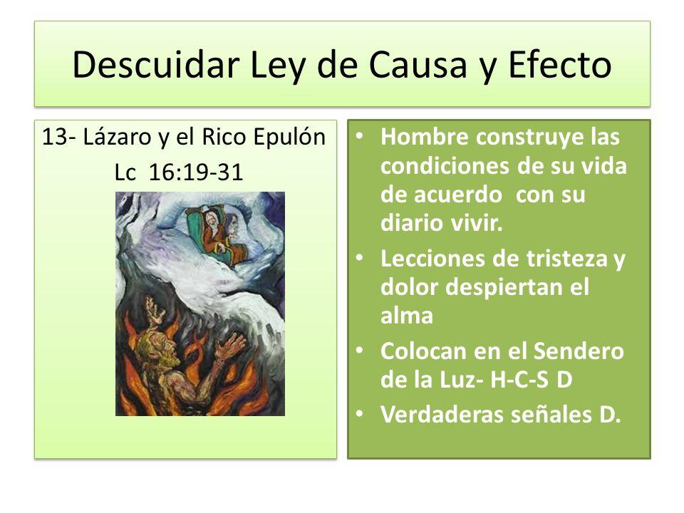 Descuidar Ley de Causa y Efecto 13- Lázaro y el Rico Epulón Lc 16:19-31 13- Lázaro y el Rico Epulón Lc 16:19-31 Hombre construye las condiciones de su