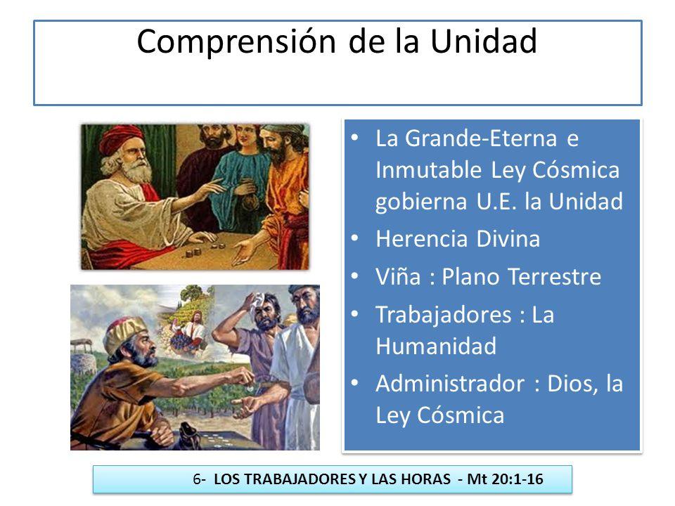 Comprensión de la Unidad La Grande-Eterna e Inmutable Ley Cósmica gobierna U.E. la Unidad Herencia Divina Viña : Plano Terrestre Trabajadores : La Hum