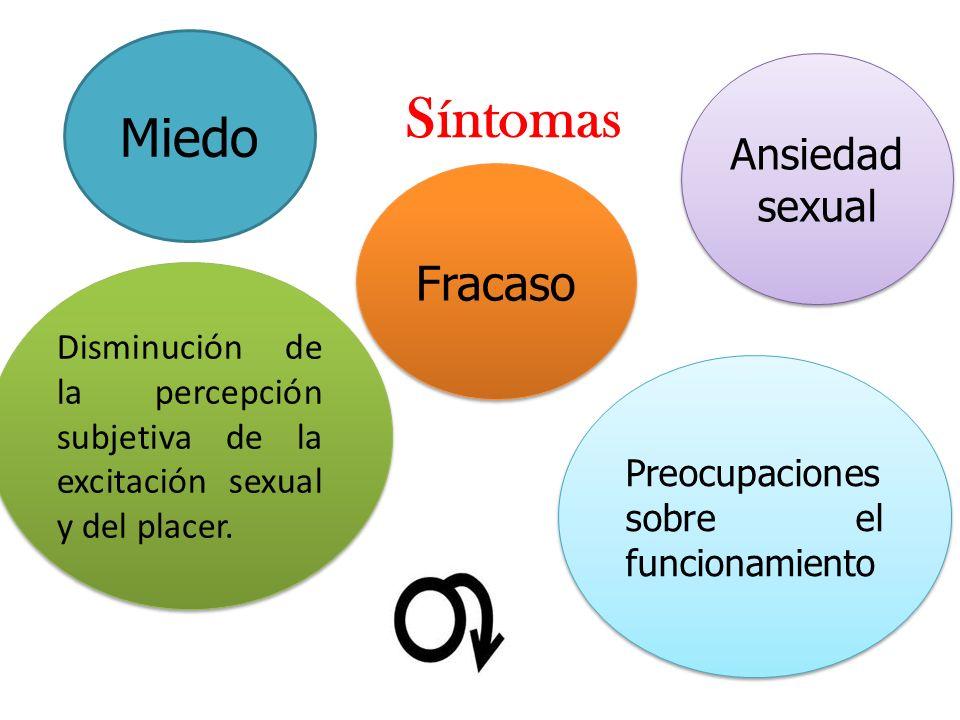 Síntomas Miedo Fracaso Preocupaciones sobre el funcionamiento Disminución de la percepción subjetiva de la excitación sexual y del placer. Ansiedad se