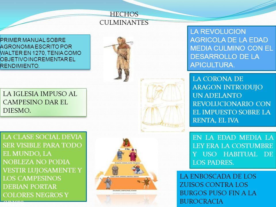 PRIMER MANUAL SOBRE AGRONOMIA ESCRITO POR WALTER EN 1270, TENIA COMO OBJETIVO INCREMENTAR EL RENDIMIENTO. HECHOS CULMINANTES LA REVOLUCION AGRICOLA DE