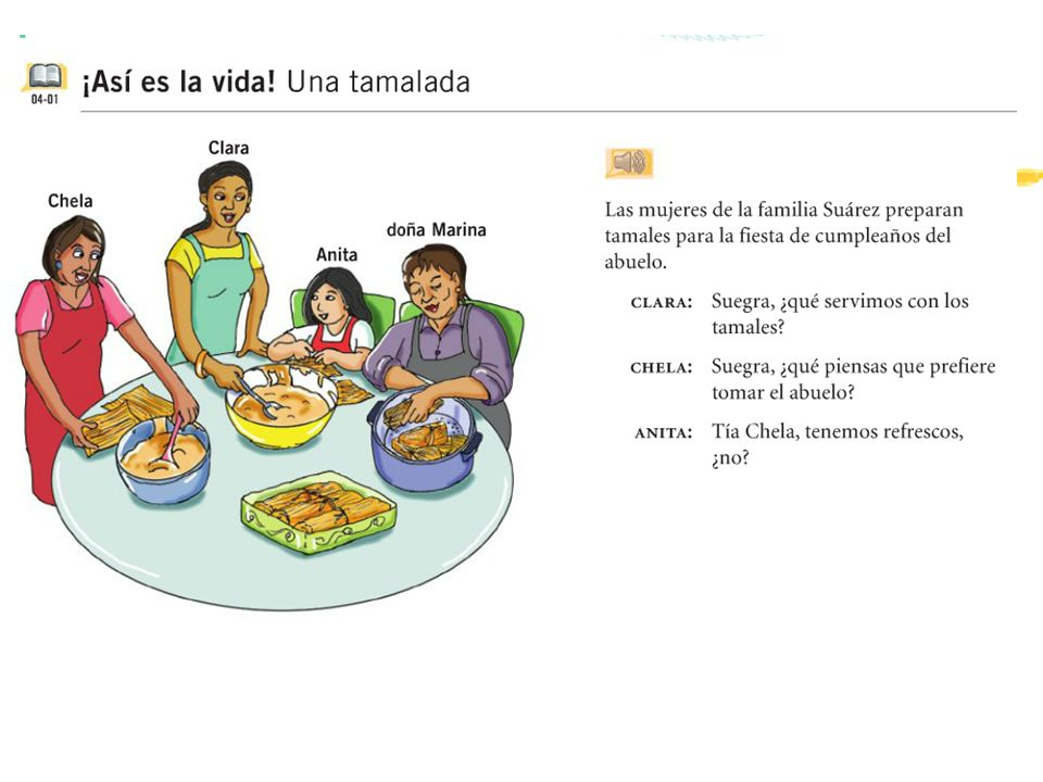 Describelos… z ¿Cómo es tu familia.yHow is your family?/What is your family like.