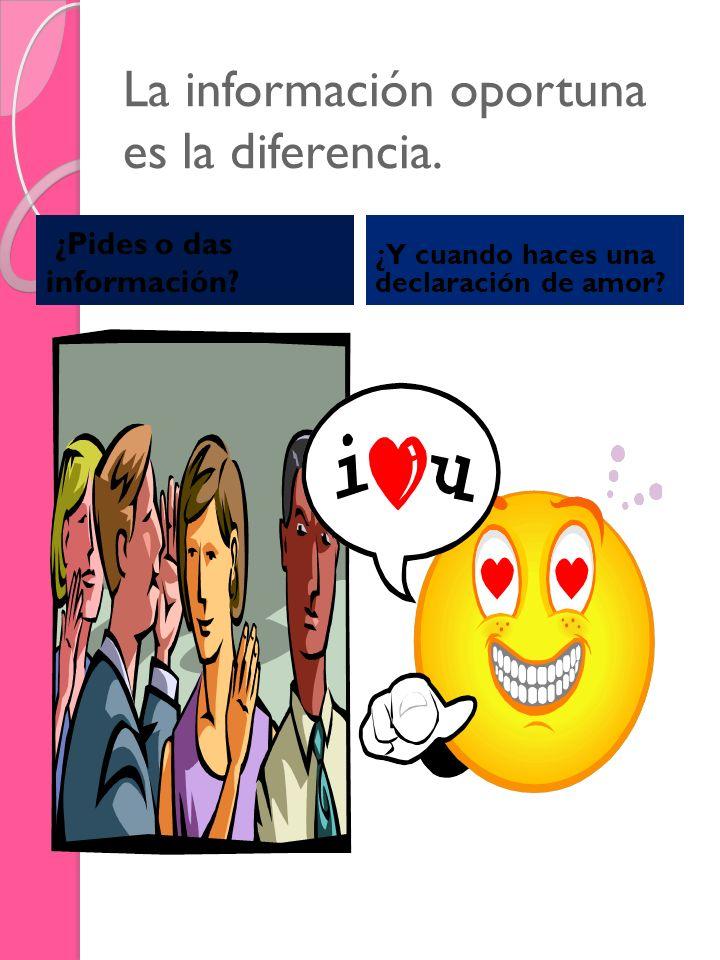 ASPECTOS QUE INFLUYEN ASPECTOS QUE INFLUYEN Los valores La sociedad La información Virginidad en el Mundo Virginidad Masculina Virginidad Femenina Mit