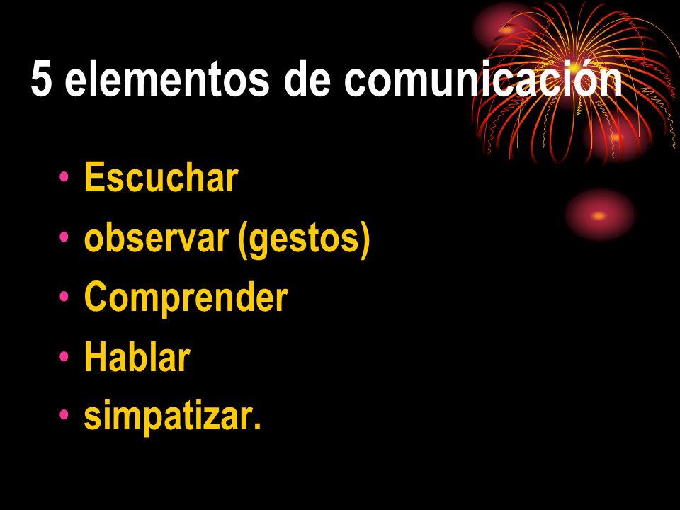 5 elementos de comunicación Escuchar observar (gestos) Comprender Hablar simpatizar.