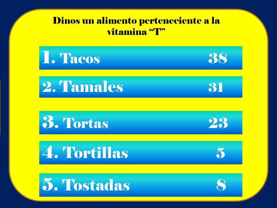 Dinos un alimento perteneciente a la vitamina T 1. Tacos38 2. Tamales 31 3. Tortas23 4. Tortillas 5 5. Tostadas 8