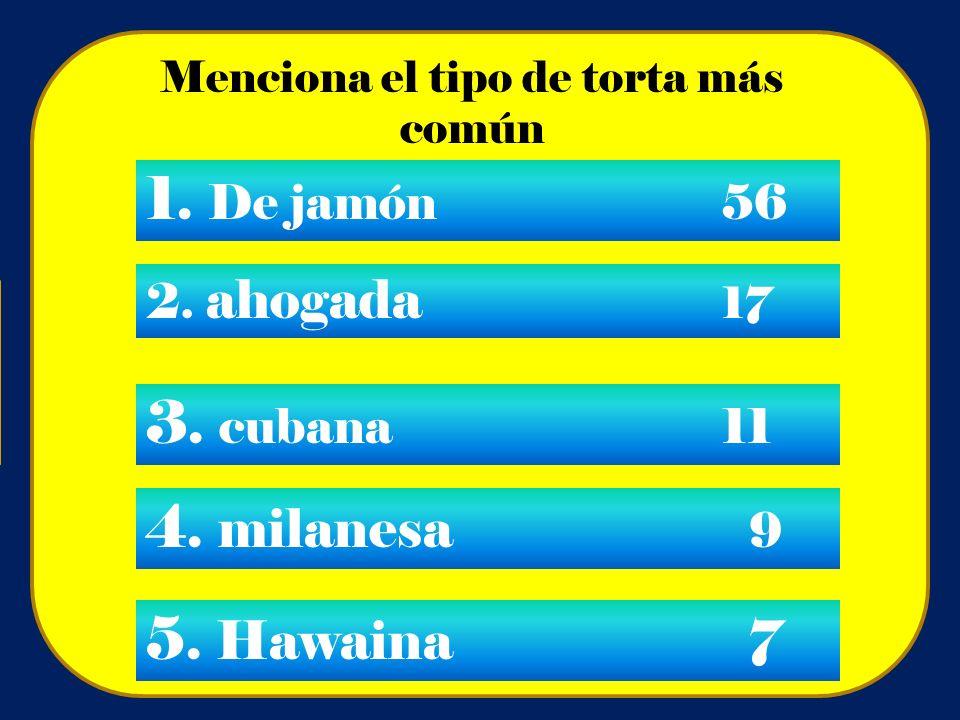 Menciona el tipo de torta más común 1. De jamón56 2. ahogada 17 3. cubana11 4. milanesa 9 5. Hawaina 7