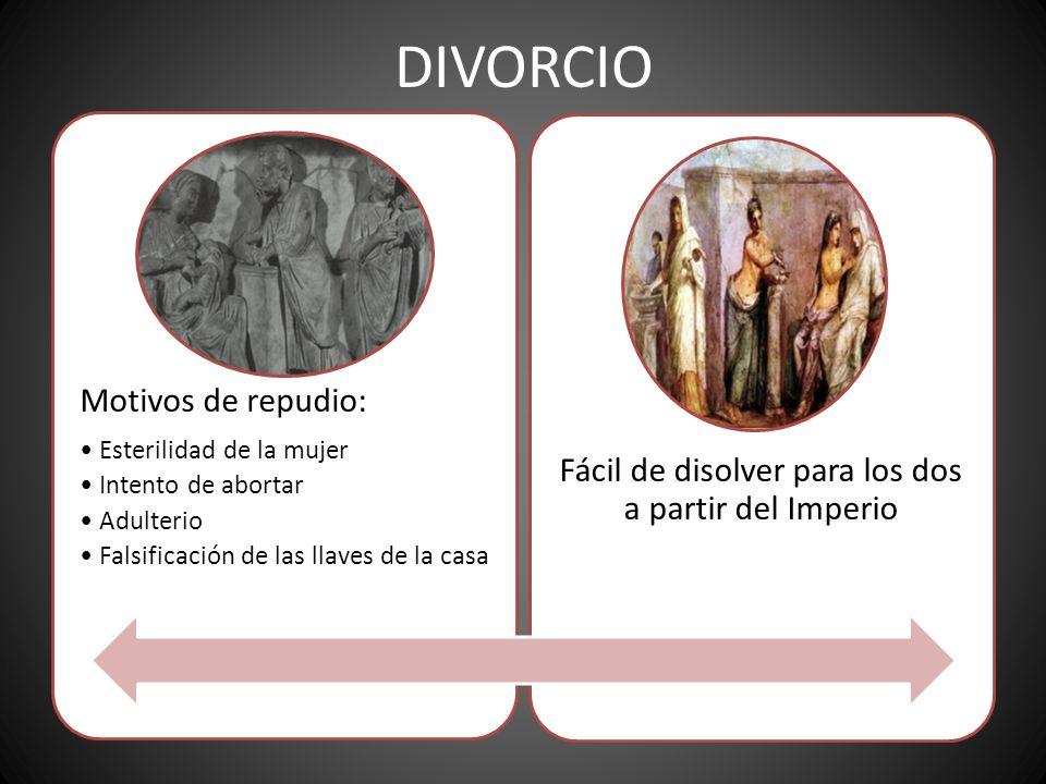 DIVORCIO Motivos de repudio: Esterilidad de la mujer Intento de abortar Adulterio Falsificación de las llaves de la casa Fácil de disolver para los do