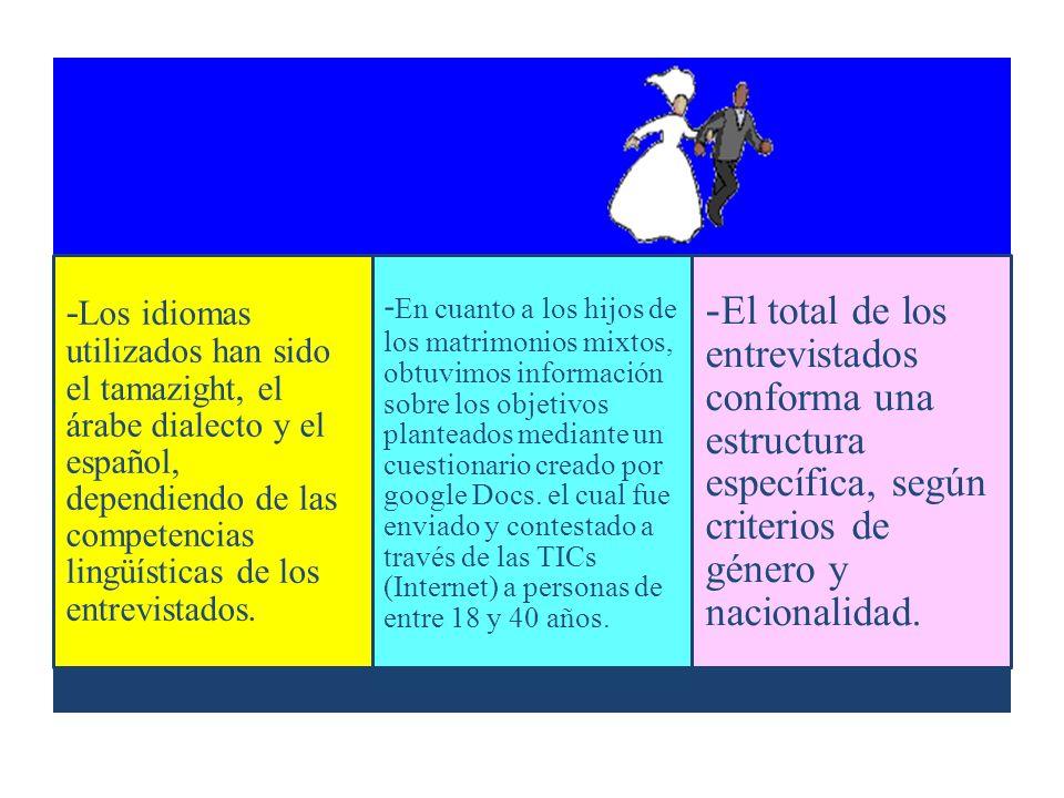 MÉTODO PARTICIPANTES -El trabajo se desarrolla en Melilla, una ciudad pluricultural, donde el tema de los matrimonios mixtos se hace presente cada día más.