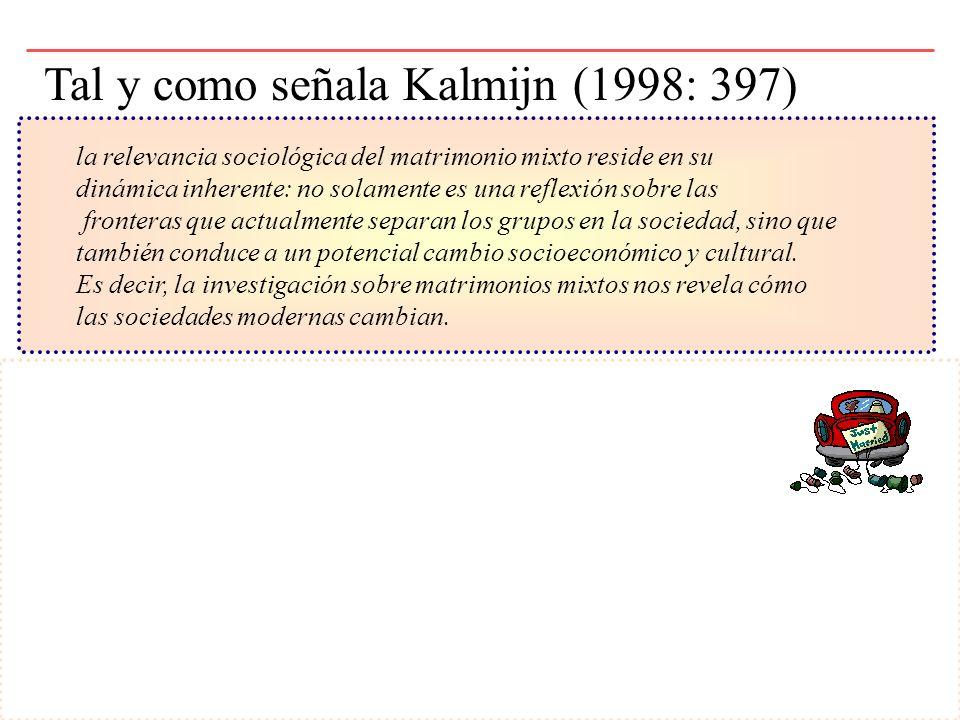 Propuesta para Programas Interculturales Los contenidos a tratar en cursos sobre Intercultura podrían ser: Intercultura lidad en Melilla: Costumbres t