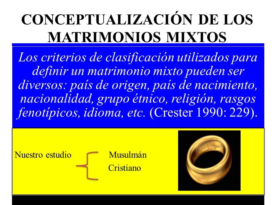 MARCO TEÓRICO Nuestro estudio Multiculturalidad Revalorizar la importancia que tienen los matrimonios mixtos en la sociedad como ejemplo de convivenci