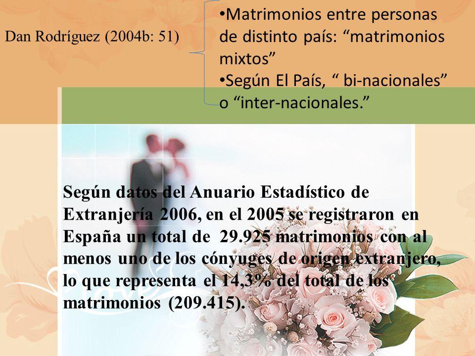 CONCEPTUALIZACIÓN DE LOS MATRIMONIOS MIXTOS Los criterios de clasificación utilizados para definir un matrimonio mixto pueden ser diversos: país de origen, país de nacimiento, nacionalidad, grupo étnico, religión, rasgos fenotípicos, idioma, etc.