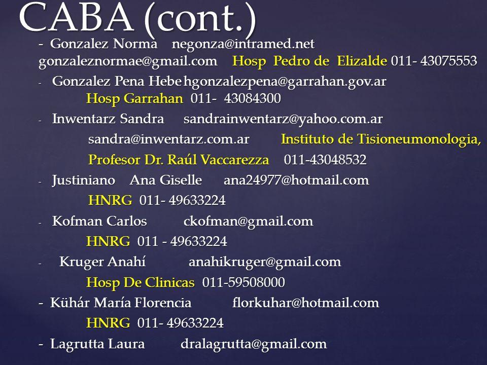 - Gonzalez Norma negonza@intramed.net gonzaleznormae@gmail.comHosp Pedro de Elizalde 011- 43075553 - Gonzalez Pena Hebehgonzalezpena@garrahan.gov.ar Hosp Garrahan 011- 43084300 - Inwentarz Sandrasandrainwentarz@yahoo.com.ar sandra@inwentarz.com.arInstituto de Tisioneumonologia, sandra@inwentarz.com.arInstituto de Tisioneumonologia, Profesor Dr.
