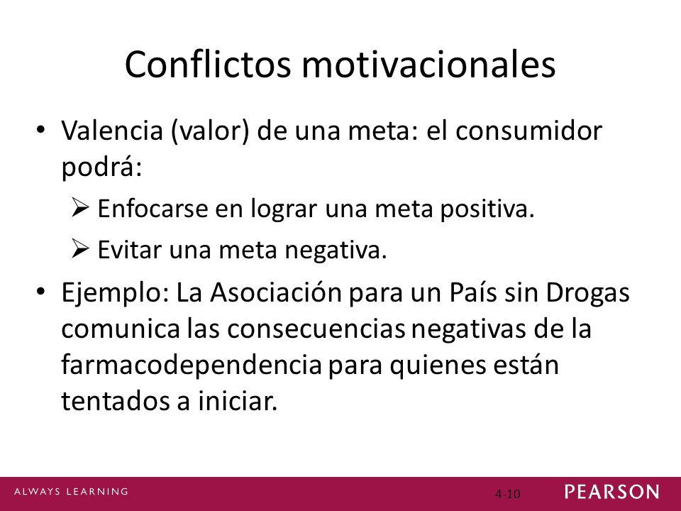 4-10 Conflictos motivacionales Valencia (valor) de una meta: el consumidor podrá: Enfocarse en lograr una meta positiva. Evitar una meta negativa. Eje