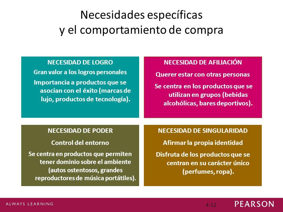 4-12 Necesidades específicas y el comportamiento de compra NECESIDAD DE LOGRO Gran valor a los logros personales Importancia a productos que se asocia