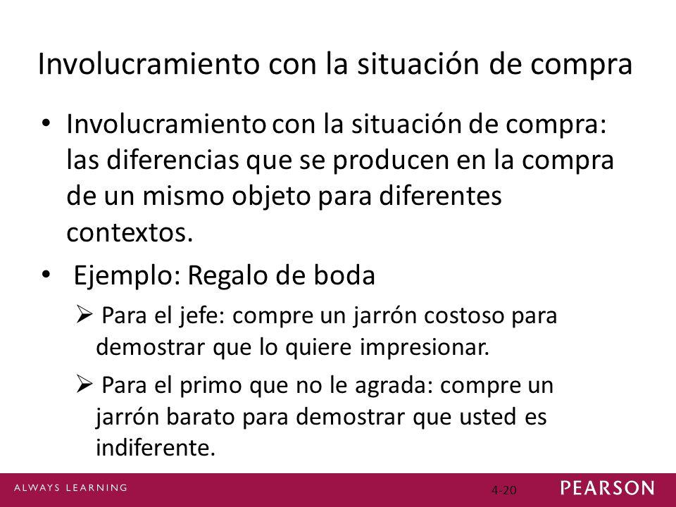 4-20 Involucramiento con la situación de compra Involucramiento con la situación de compra: las diferencias que se producen en la compra de un mismo o